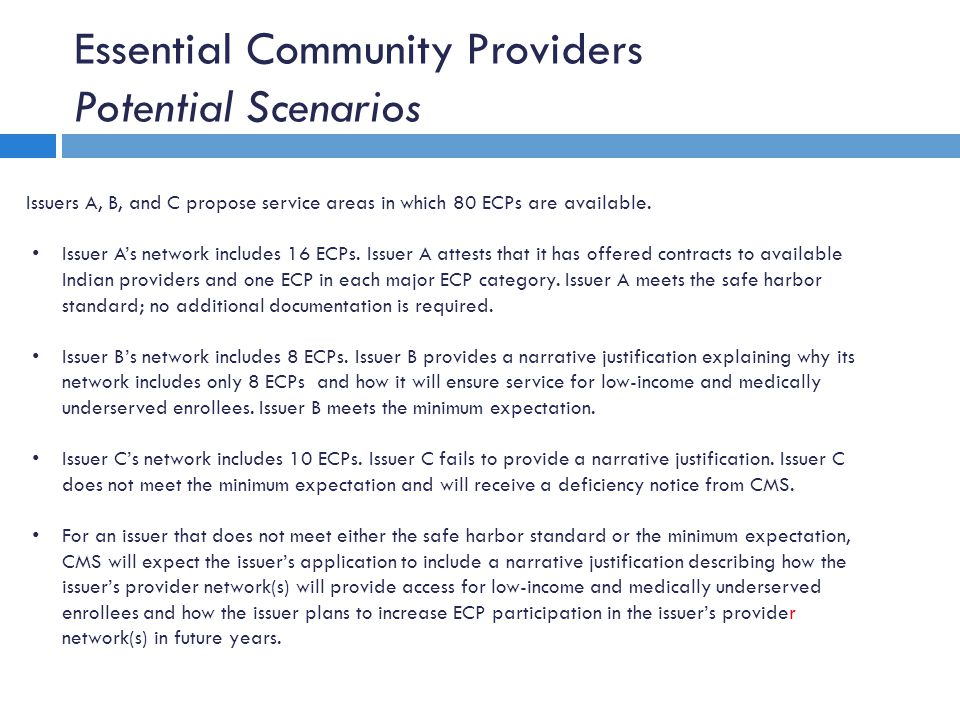 Essential Community Providers Potential Scenarios Issuers A, B, and C propose service areas in which 80 ECPs are available.