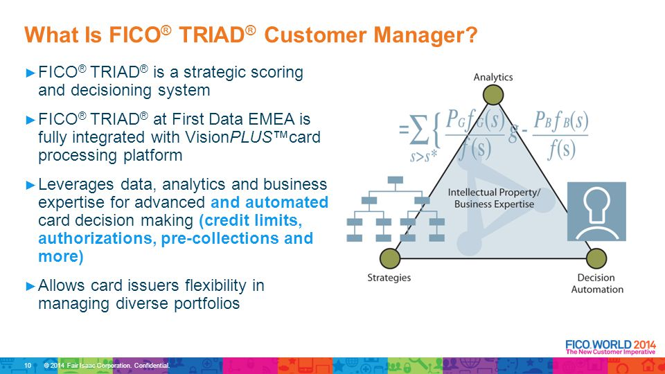 © 2014 Fair Isaac Corporation. Confidential. ► FICO ® TRIAD ® is a strategic scoring and decisioning system ► FICO ® TRIAD ® at First Data EMEA is ful