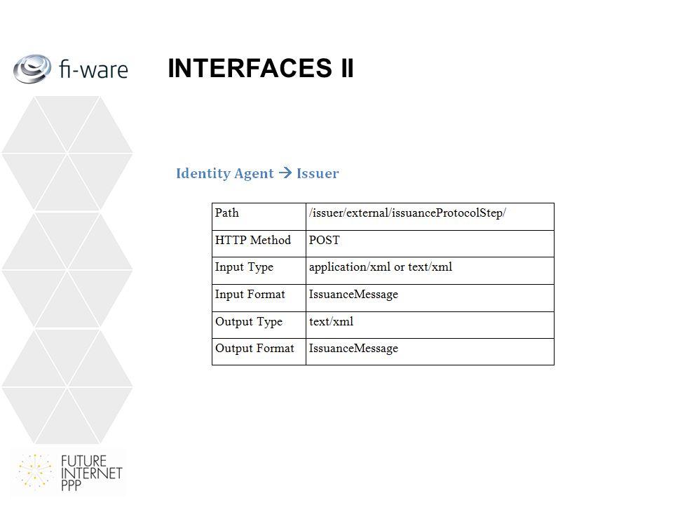 INTERFACES II