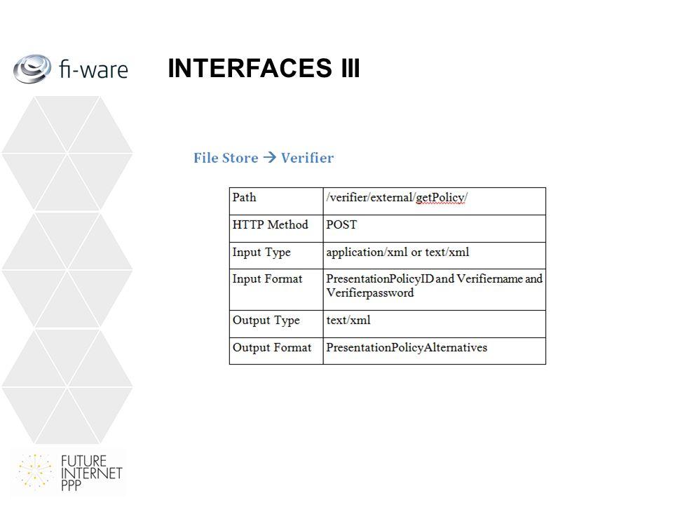INTERFACES III