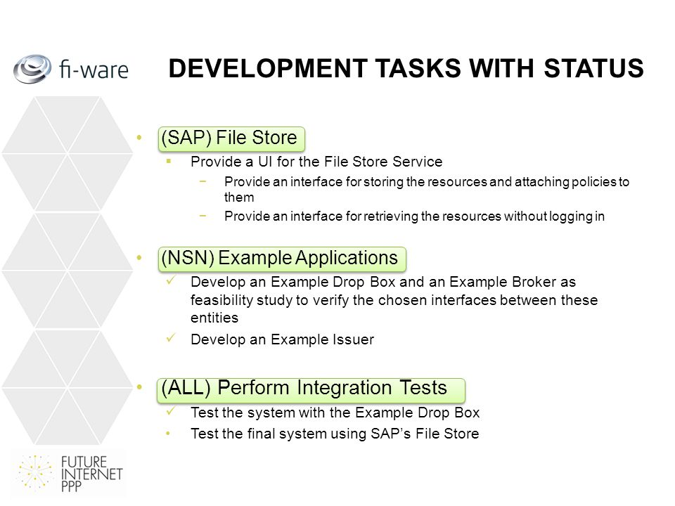 (SAP) File Store  Provide a UI for the File Store Service −Provide an interface for storing the resources and attaching policies to them −Provide an interface for retrieving the resources without logging in (NSN) Example Applications Develop an Example Drop Box and an Example Broker as feasibility study to verify the chosen interfaces between these entities Develop an Example Issuer (ALL) Perform Integration Tests Test the system with the Example Drop Box Test the final system using SAP's File Store DEVELOPMENT TASKS WITH STATUS