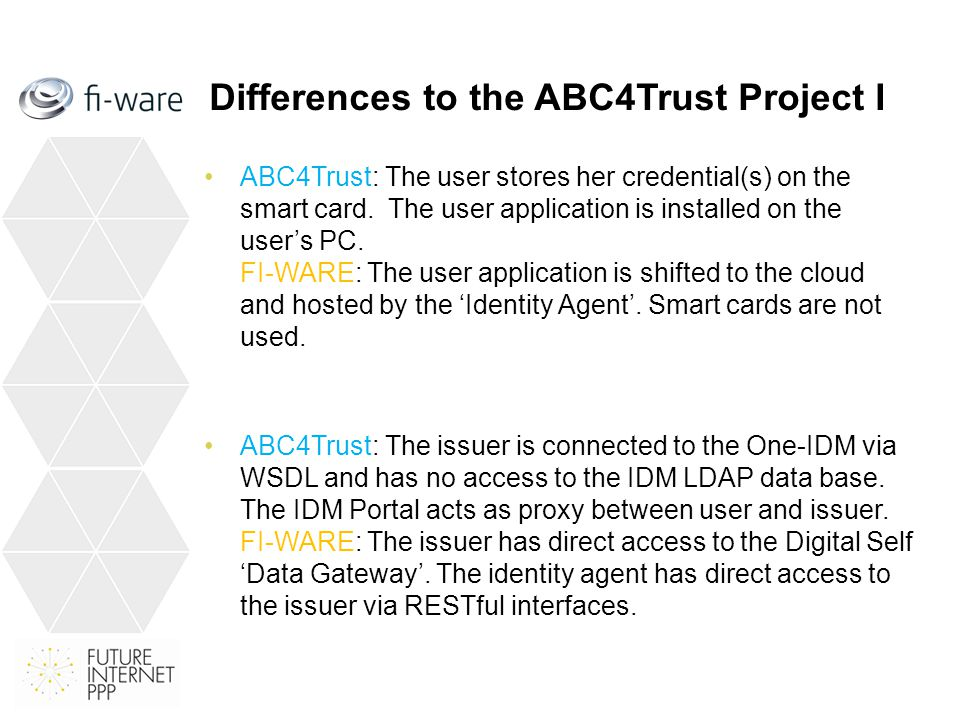 Differences to the ABC4Trust Project I ABC4Trust: The user stores her credential(s) on the smart card.