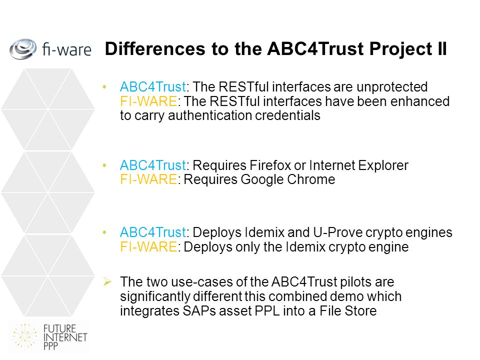 Differences to the ABC4Trust Project II ABC4Trust: The RESTful interfaces are unprotected FI-WARE: The RESTful interfaces have been enhanced to carry authentication credentials ABC4Trust: Requires Firefox or Internet Explorer FI-WARE: Requires Google Chrome ABC4Trust: Deploys Idemix and U-Prove crypto engines FI-WARE: Deploys only the Idemix crypto engine  The two use-cases of the ABC4Trust pilots are significantly different this combined demo which integrates SAPs asset PPL into a File Store