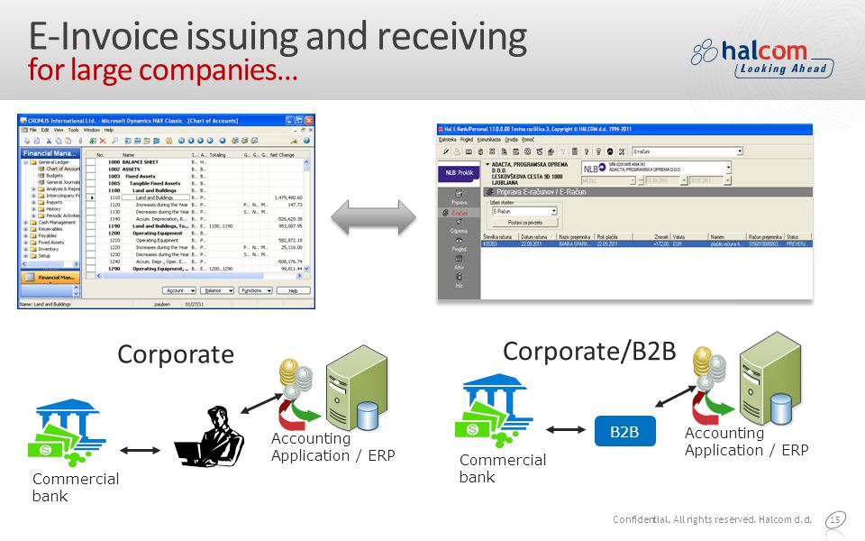 15 E-Invoice issuing and receiving for large companies… Accounting Application / ERP Commercial bank Corporate Confidential.
