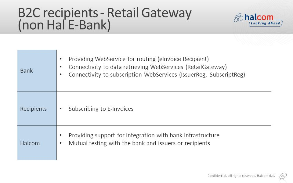 B2C recipients - Retail Gateway (non Hal E-Bank) 26 Bank Providing WebService for routing (eInvoice Recipient) Connectivity to data retrieving WebServices (RetailGateway) Connectivity to subscription WebServices (IssuerReg, SubscriptReg) Recipients Subscribing to E-Invoices Halcom Providing support for integration with bank infrastructure Mutual testing with the bank and issuers or recipients Confidential.
