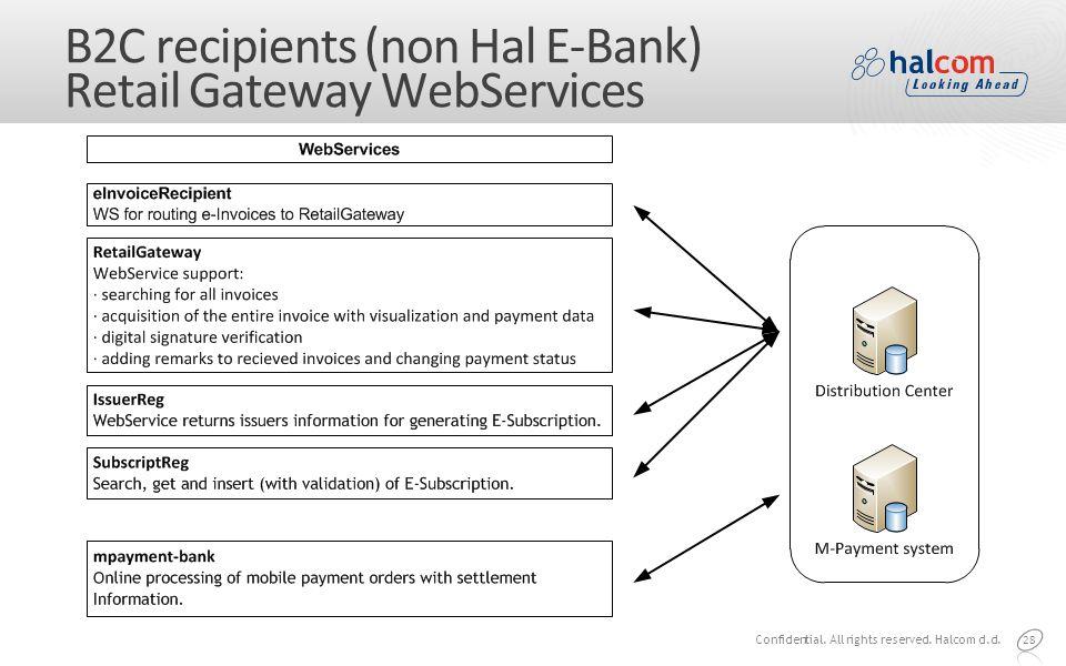 B2C recipients (non Hal E-Bank) Retail Gateway WebServices 28 Confidential.