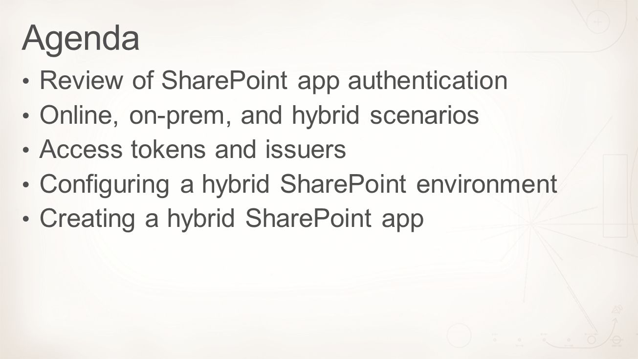 App Identity Online and On-Prem On-Prem Cloud Azure AD AppOffice 365 AppSharePoint