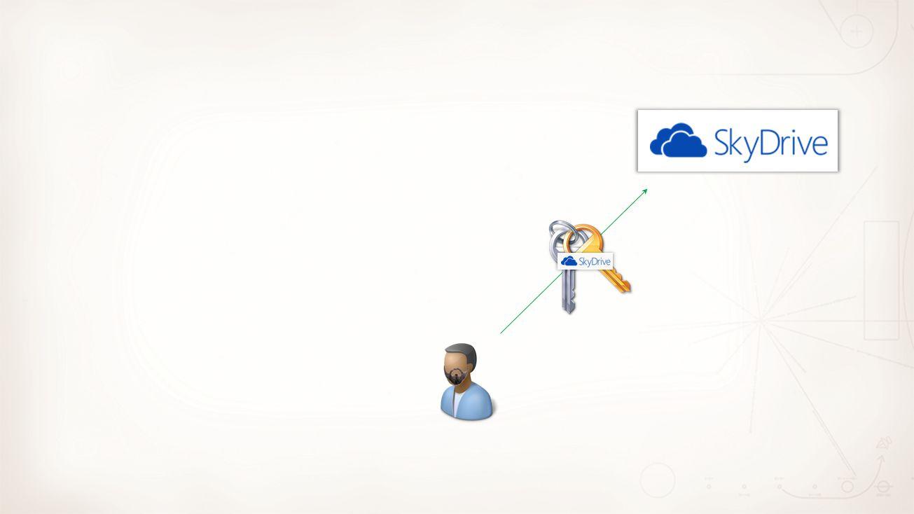 SharePoint Host Web JavaScript (cross domain) SharePoint AppWeb Firewall