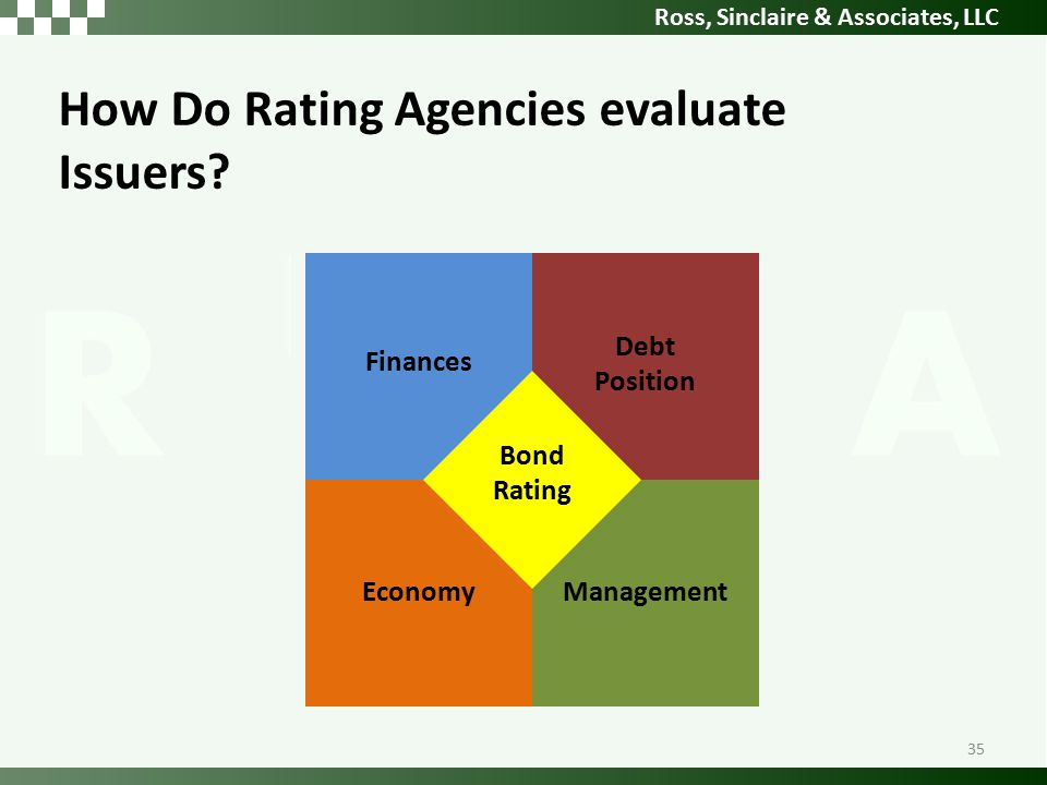 Ross, Sinclaire & Associates, LLC How Do Rating Agencies evaluate Issuers.