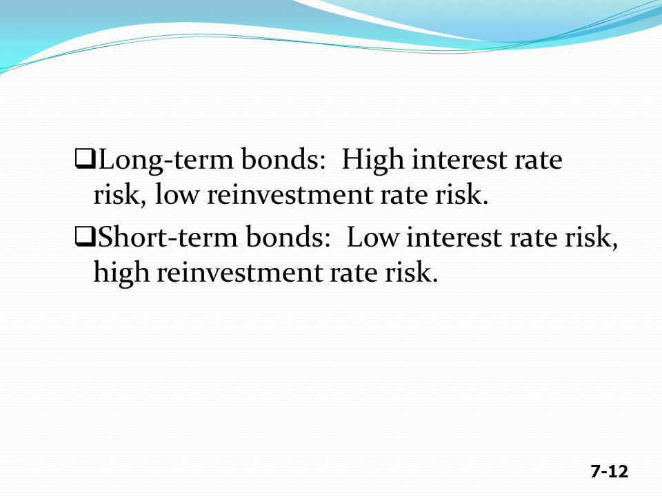 7-12  Long-term bonds: High interest rate risk, low reinvestment rate risk.  Short-term bonds: Low interest rate risk, high reinvestment rate risk.