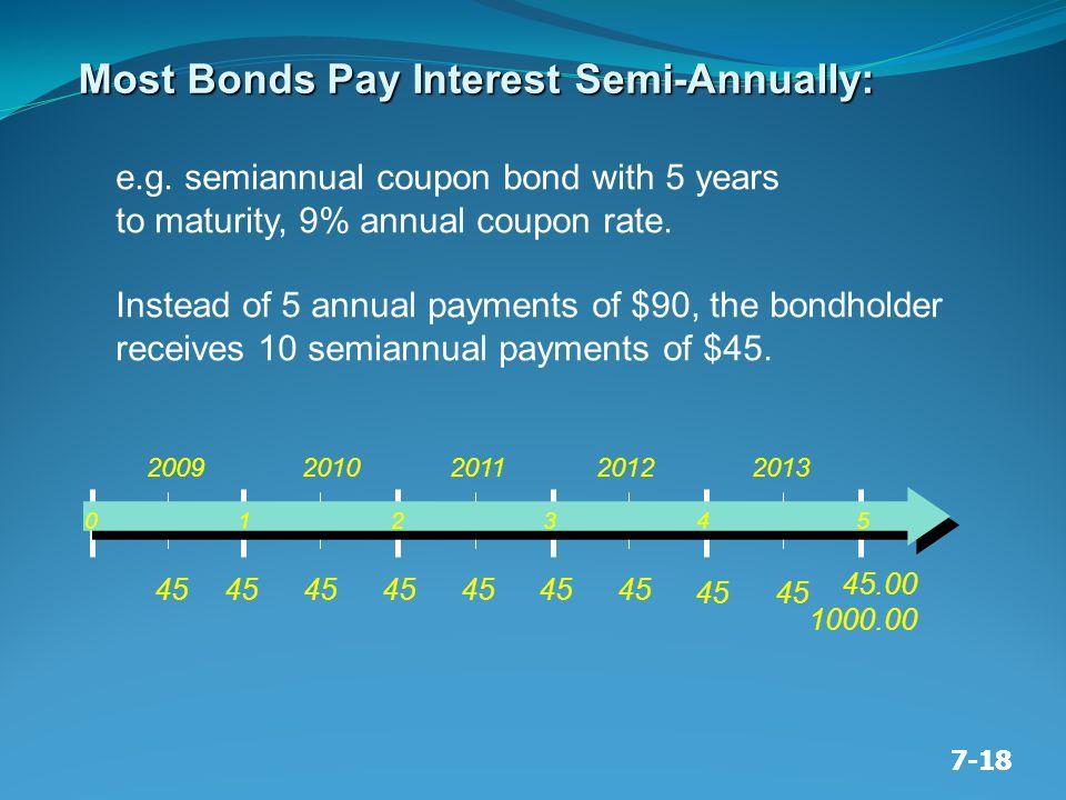 7-18 Most Bonds Pay Interest Semi-Annually: e.g.