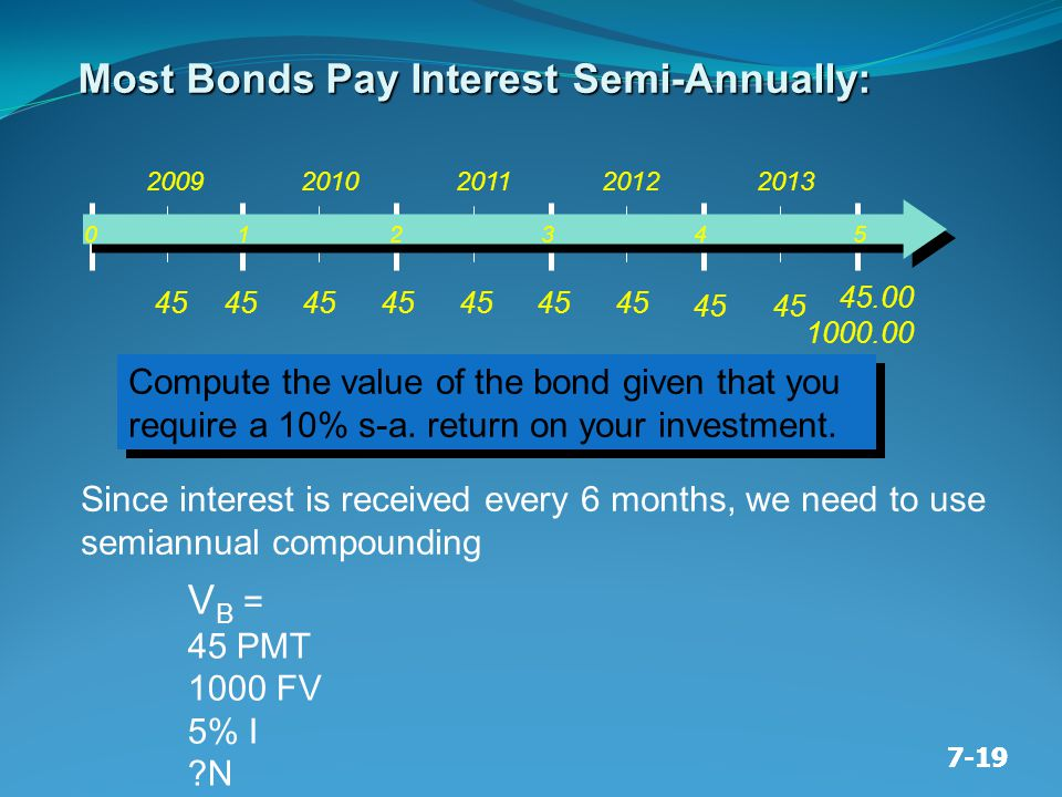 7-19 Compute the value of the bond given that you require a 10% s-a. return on your investment. Compute the value of the bond given that you require a