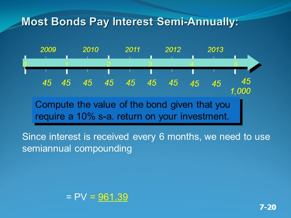 7-20 Most Bonds Pay Interest Semi-Annually: = PV = 961.39 Compute the value of the bond given that you require a 10% s-a.