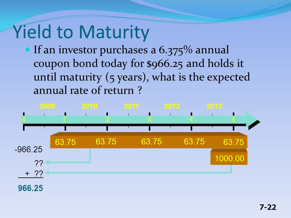 7-22 Yield to Maturity If an investor purchases a 6.375% annual coupon bond today for $966.25 and holds it until maturity (5 years), what is the expec