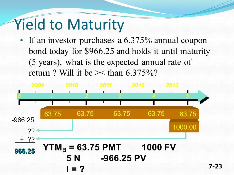 7-23 Yield to Maturity YTM B = 63.75 PMT 1000 FV 5 N -966.25 PV I = .