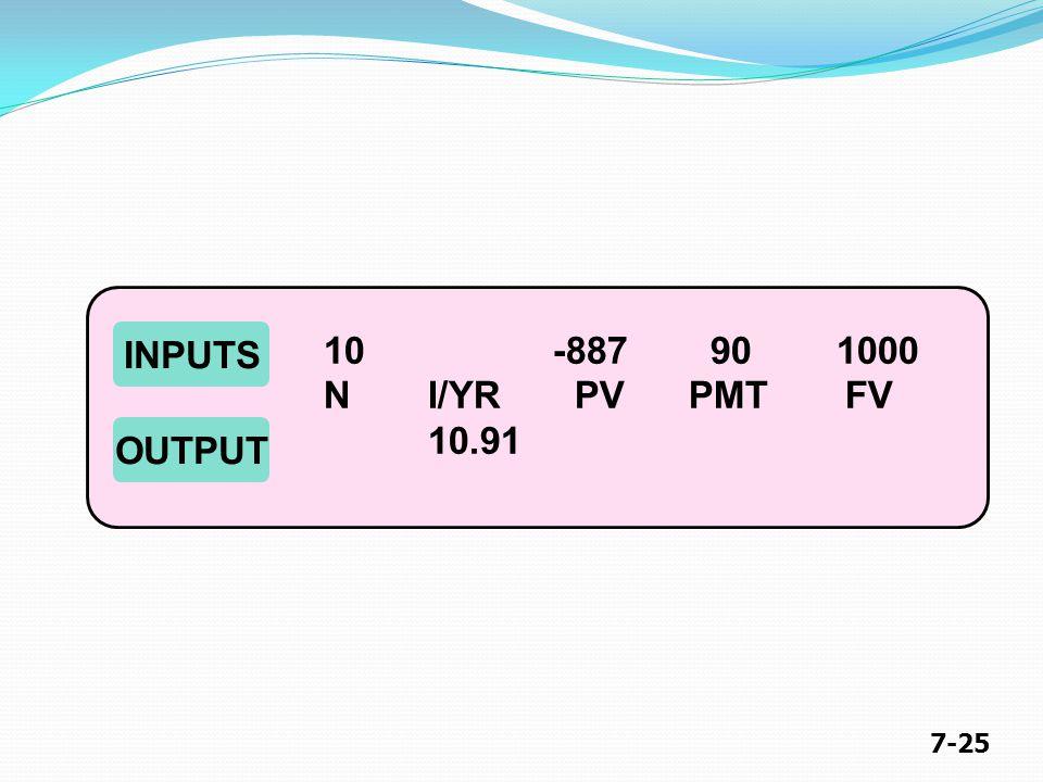7-25 10 -887 90 1000 NI/YR PV PMTFV 10.91 INPUTS OUTPUT