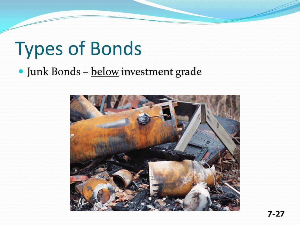 7-27 Types of Bonds Junk Bonds – below investment grade