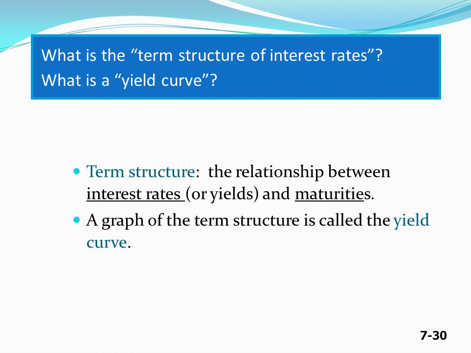 """7-30 What is the """"term structure of interest rates""""? What is a """"yield curve""""? Term structure: the relationship between interest rates (or yields) and"""