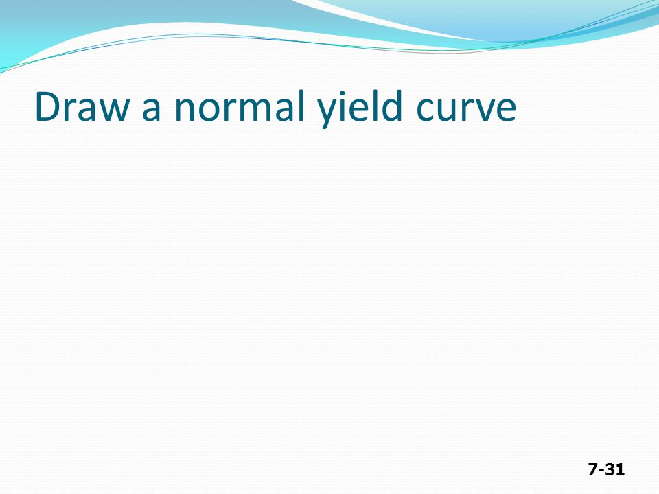 7-31 Draw a normal yield curve