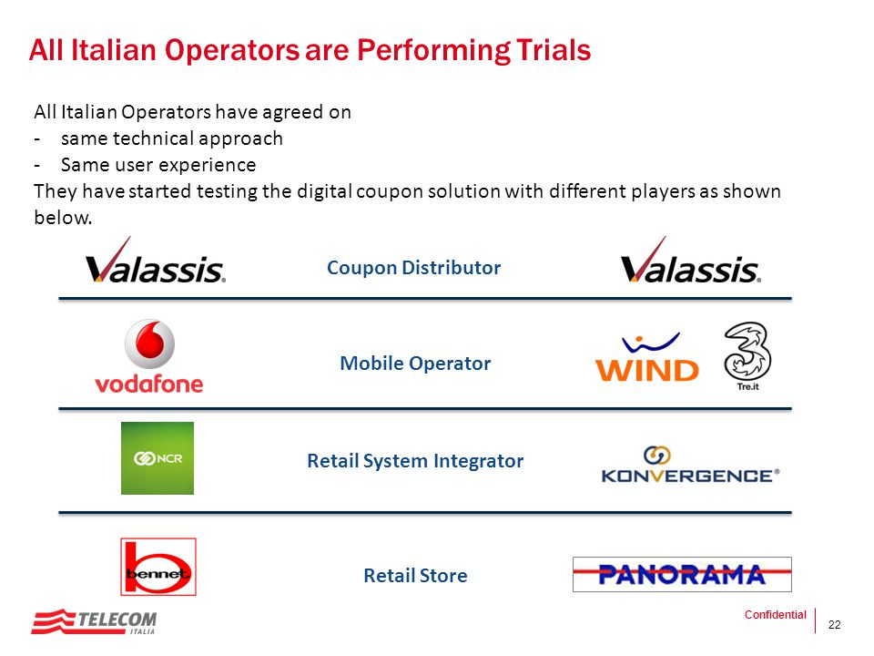 22 All Italian Operators are Performing Trials Confidential Coupon Distributor Mobile Operator Retail System Integrator Retail Store All Italian Operators have agreed on -same technical approach -Same user experience They have started testing the digital coupon solution with different players as shown below.