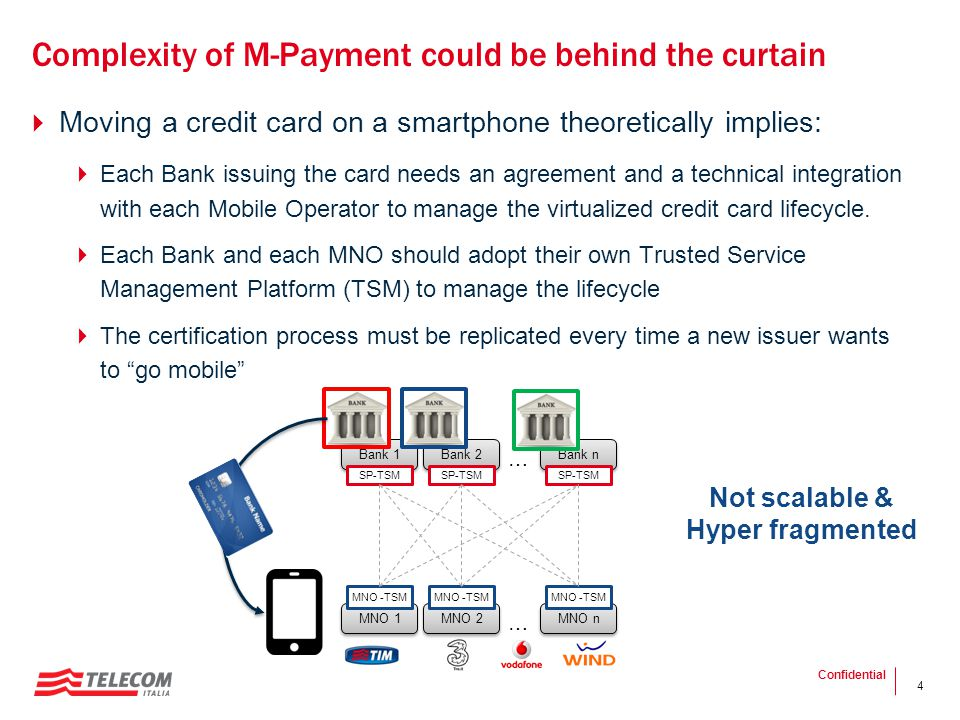 4 Complexity of M-Payment could be behind the curtain  Moving a credit card on a smartphone theoretically implies:  Each Bank issuing the card needs an agreement and a technical integration with each Mobile Operator to manage the virtualized credit card lifecycle.
