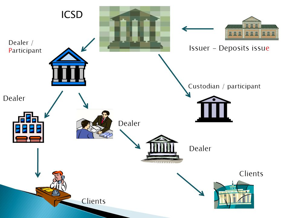  It proposes a legal solution based on the dealer´s registrations of the intermediary.