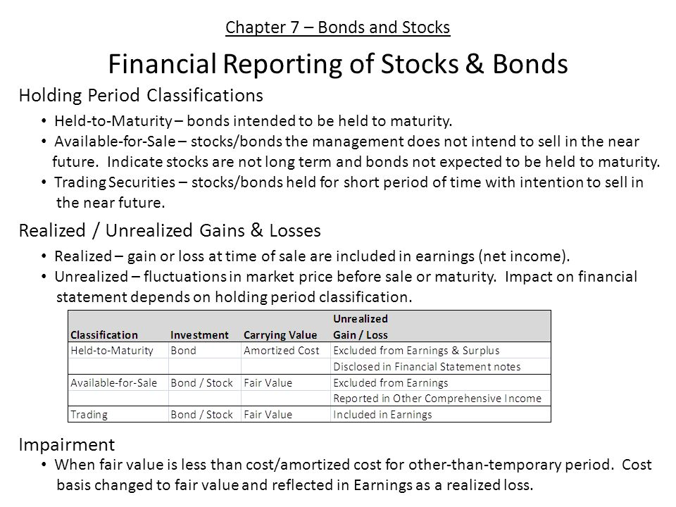 Chapter 7 – Bonds and Stocks Financial Reporting of Stocks & Bonds Held-to-Maturity – bonds intended to be held to maturity.