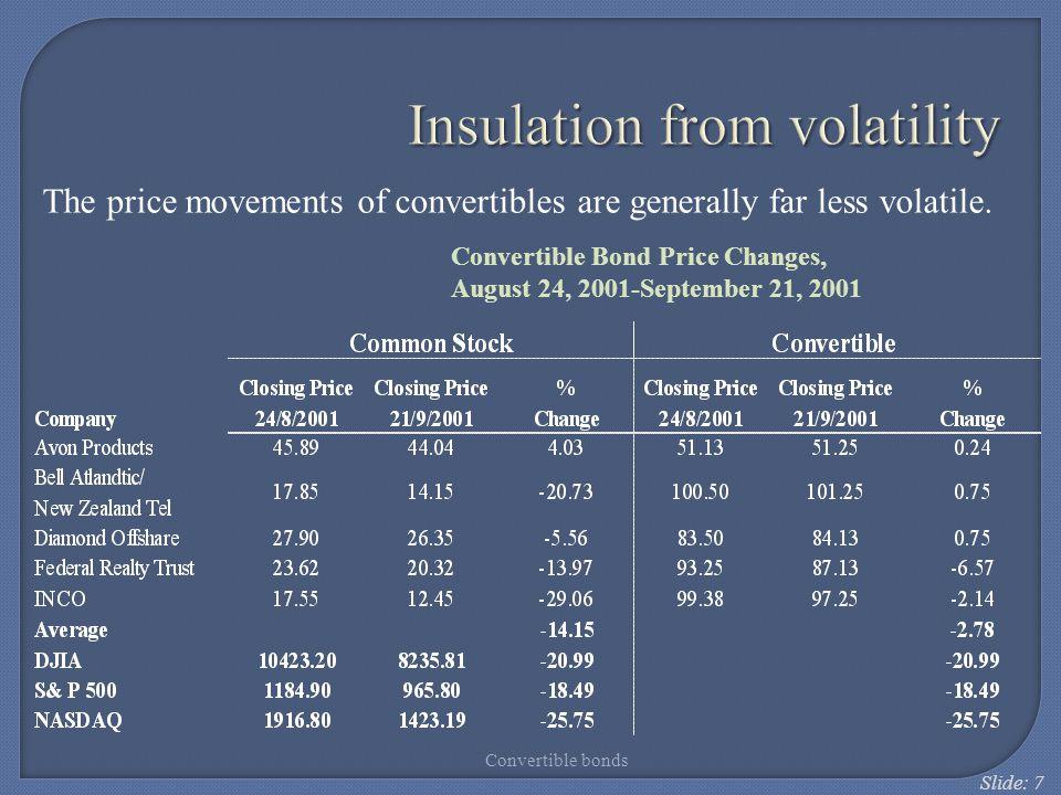 Slide: 8 Call features Convertible bonds