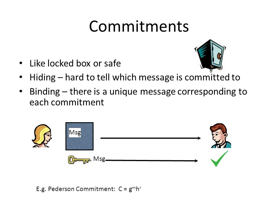 Commitments Like locked box or safe Hiding – hard to tell which message is committed to Binding – there is a unique message corresponding to each commitment Msg, Msg E.g.