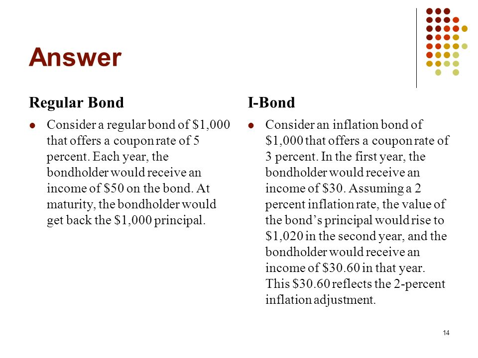 Answer Regular Bond Consider a regular bond of $1,000 that offers a coupon rate of 5 percent.