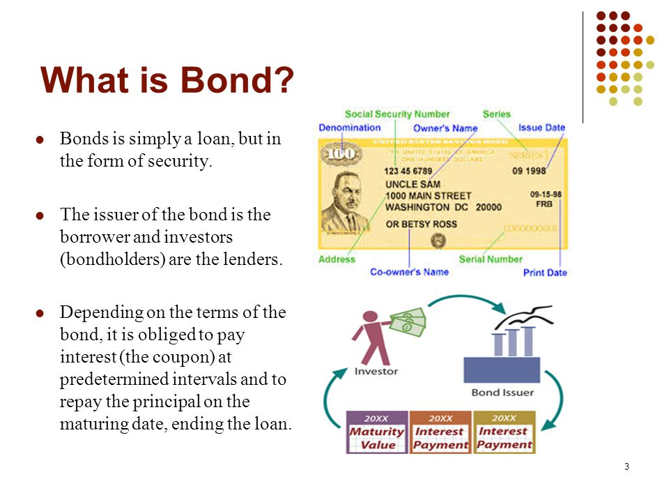 What is Bond.Bonds is simply a loan, but in the form of security.