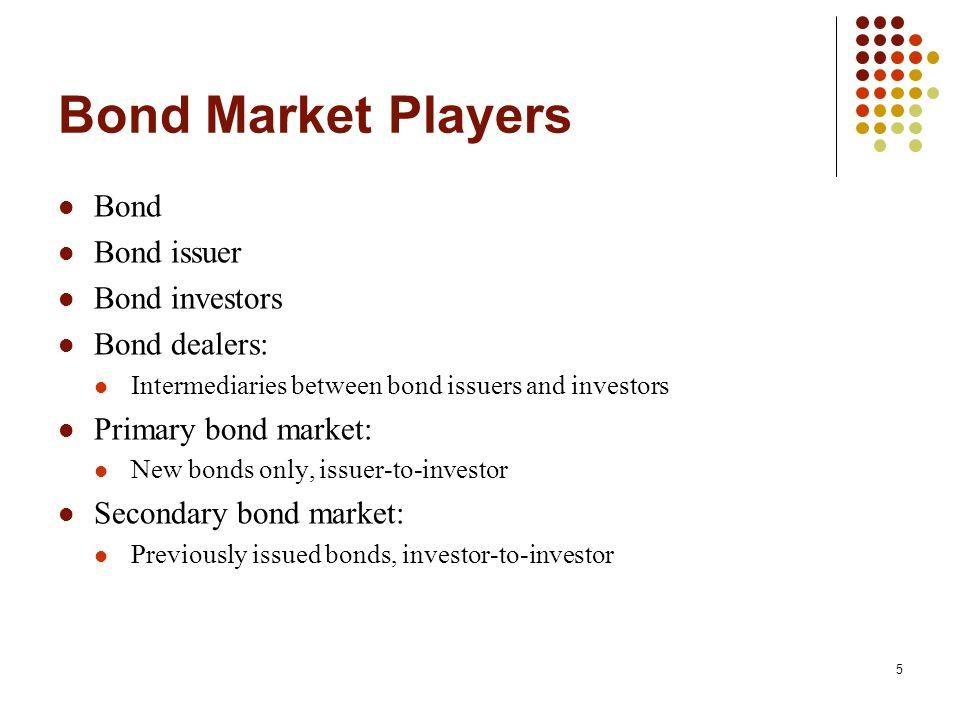 Bond Market Players Bond Bond issuer Bond investors Bond dealers: Intermediaries between bond issuers and investors Primary bond market: New bonds only, issuer-to-investor Secondary bond market: Previously issued bonds, investor-to-investor 5