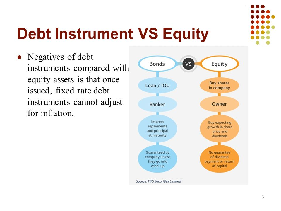 Debt Instrument VS Equity Negatives of debt instruments compared with equity assets is that once issued, fixed rate debt instruments cannot adjust for inflation.