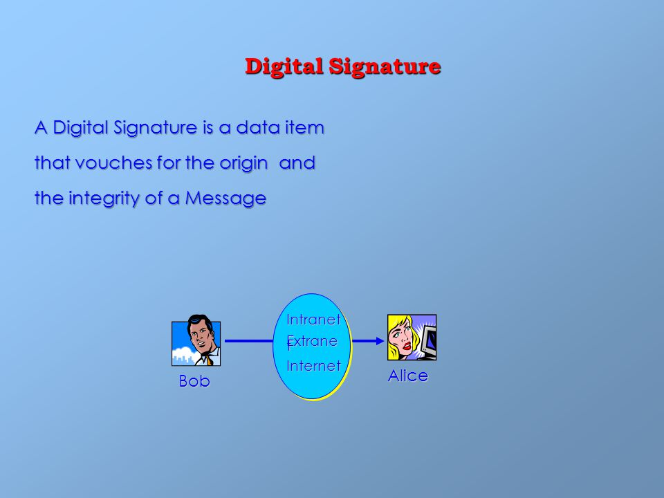 A Digital Signature is a data item A Digital Signature is a data item that vouches for the origin and that vouches for the origin and the integrity of a Message the integrity of a Message Intranet Extrane t Internet Alice Bob Digital Signature