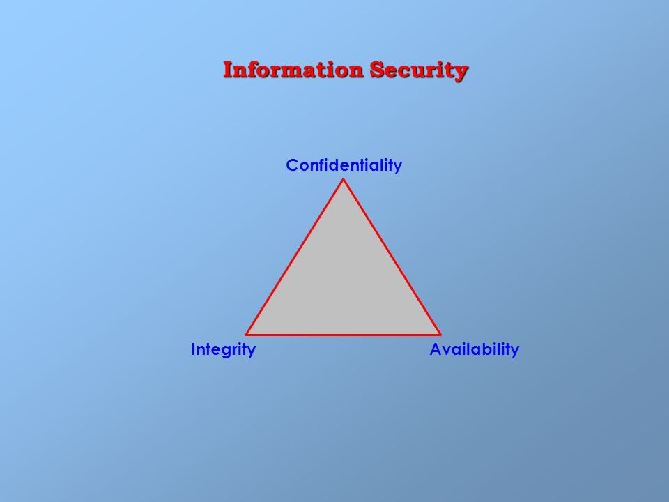 Information Security IntegrityAvailability Confidentiality