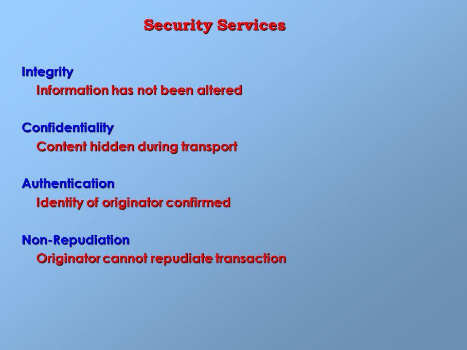 1.Digital signature 2. Digital enveloping 3. Digital certificates 4.