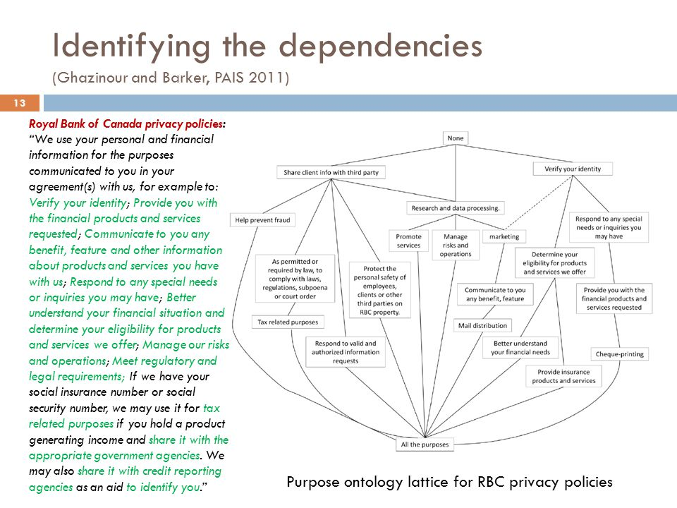 Identifying the dependencies (Ghazinour and Barker, PAIS 2011) 13 Royal Bank of Canada privacy policies: We use your personal and financial information for the purposes communicated to you in your agreement(s) with us, for example to: Verify your identity; Provide you with the financial products and services requested; Communicate to you any benefit, feature and other information about products and services you have with us; Respond to any special needs or inquiries you may have; Better understand your financial situation and determine your eligibility for products and services we offer; Manage our risks and operations; Meet regulatory and legal requirements; If we have your social insurance number or social security number, we may use it for tax related purposes if you hold a product generating income and share it with the appropriate government agencies.