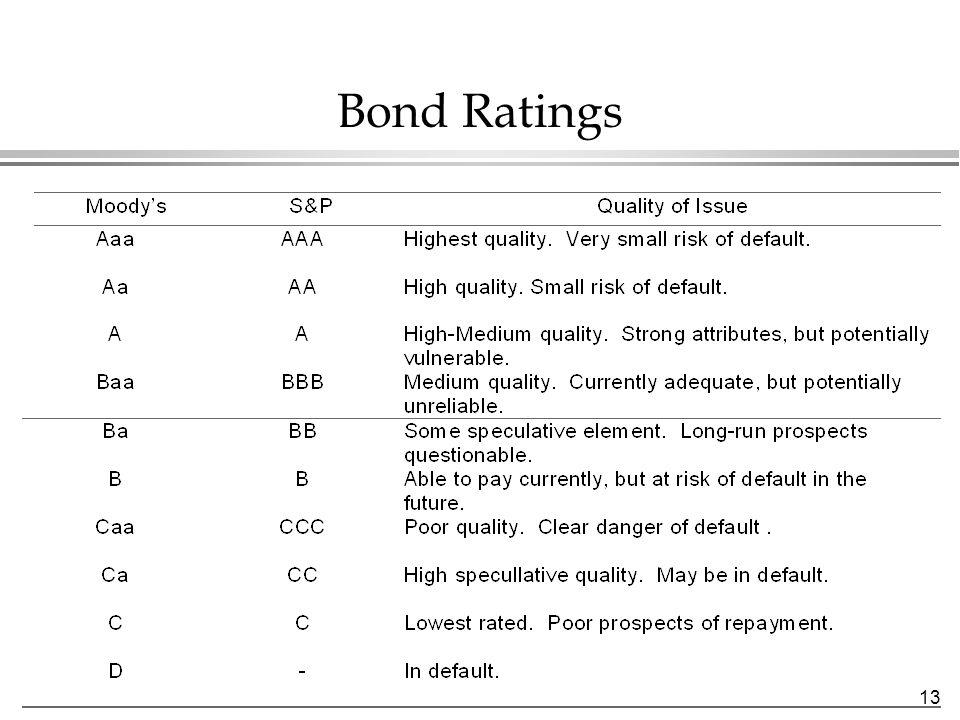 13 Bond Ratings