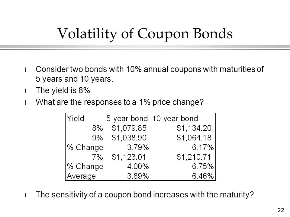 22 Volatility of Coupon Bonds l Consider two bonds with 10% annual coupons with maturities of 5 years and 10 years.