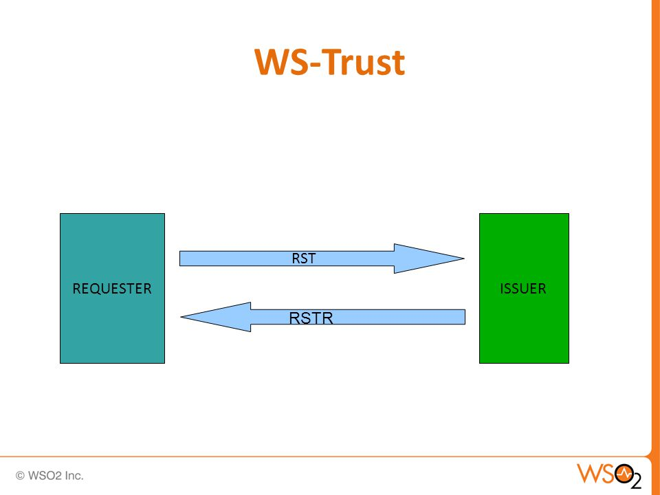WS-Trust REQUESTERISSUER RST RSTR