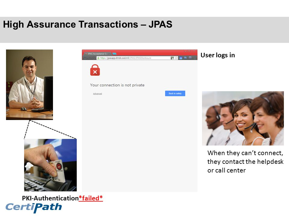 High Assurance Transactions – JPAS When they can't connect, they contact the helpdesk or call center PKI-Authentication*failed* User logs in