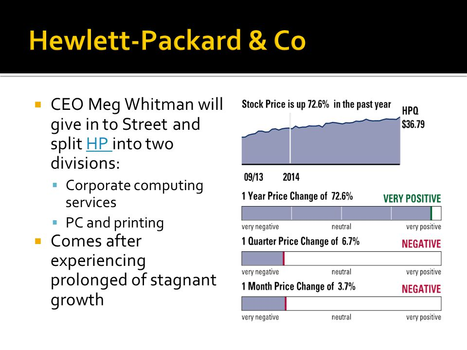  CEO Meg Whitman will give in to Street and split HP into two divisions:HP  Corporate computing services  PC and printing  Comes after experiencing prolonged of stagnant growth