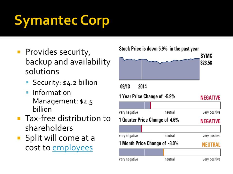  Provides security, backup and availability solutions  Security: $4.2 billion  Information Management: $2.5 billion  Tax-free distribution to shareholders  Split will come at a cost to employeesemployees