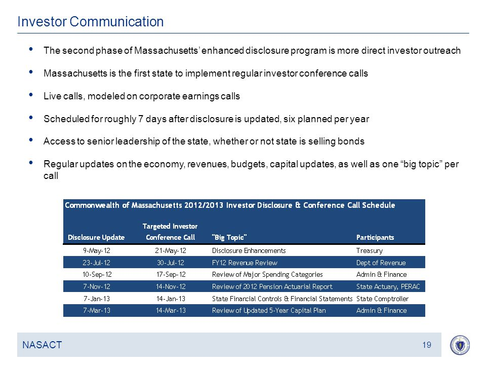 20 Investor Communication NASACT 19 The second phase of Massachusetts' enhanced disclosure program is more direct investor outreach Massachusetts is the first state to implement regular investor conference calls Live calls, modeled on corporate earnings calls Scheduled for roughly 7 days after disclosure is updated, six planned per year Access to senior leadership of the state, whether or not state is selling bonds Regular updates on the economy, revenues, budgets, capital updates, as well as one big topic per call
