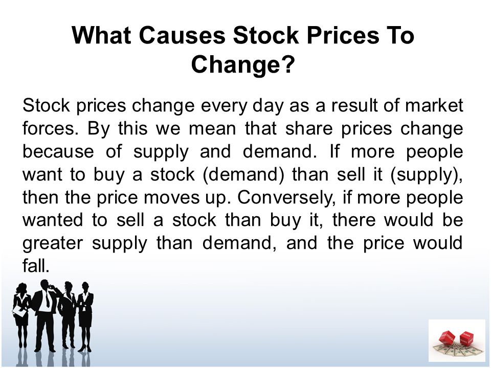 What Causes Stock Prices To Change.Stock prices change every day as a result of market forces.