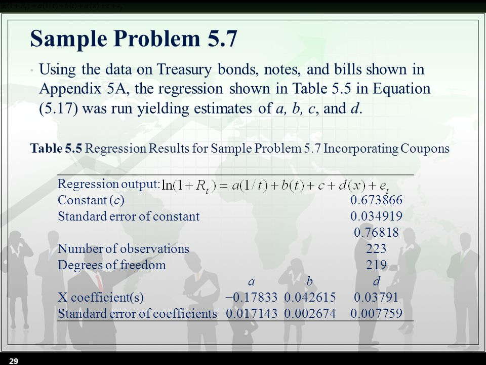 Sample Problem 5.7 Using the data on Treasury bonds, notes, and bills shown in Appendix 5A, the regression shown in Table 5.5 in Equation (5.17) was run yielding estimates of a, b, c, and d.