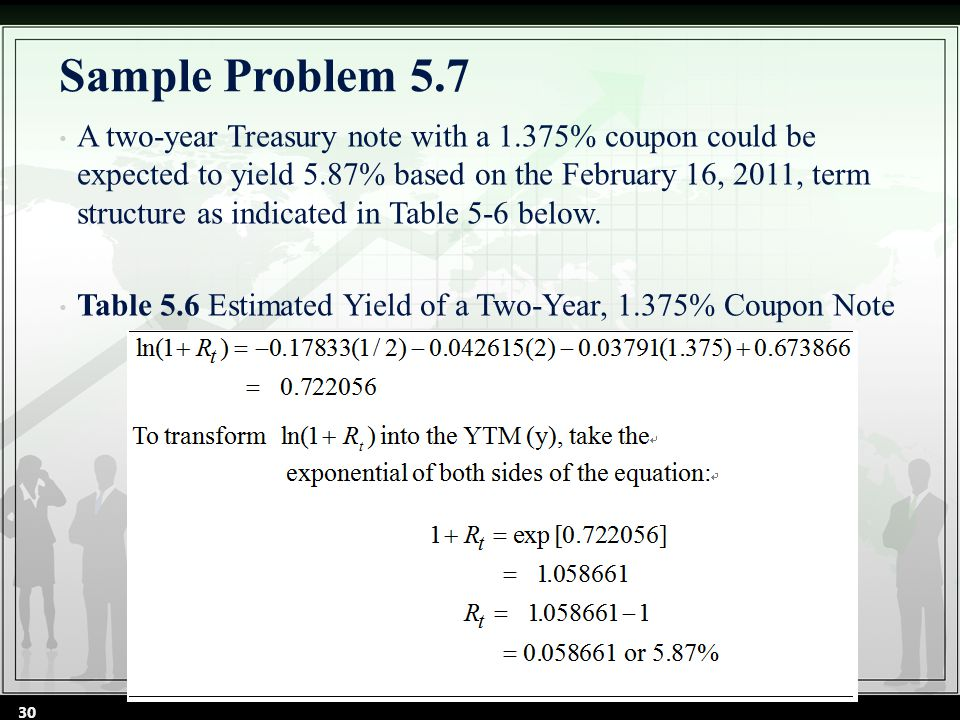 Sample Problem 5.7 A two-year Treasury note with a 1.375% coupon could be expected to yield 5.87% based on the February 16, 2011, term structure as indicated in Table 5-6 below.