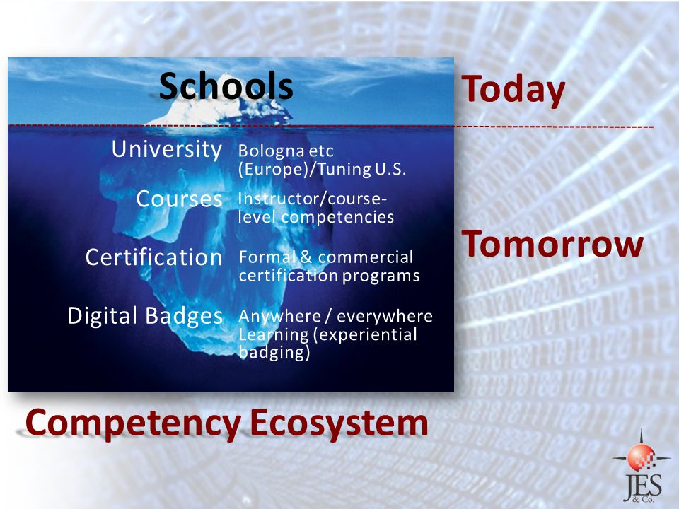 Jurisdictionally Prescribed Competencies Instructor-defined Learning Outcomes Digital Badges & Anywhere / Everywhere Learning 'Certified' Experiences