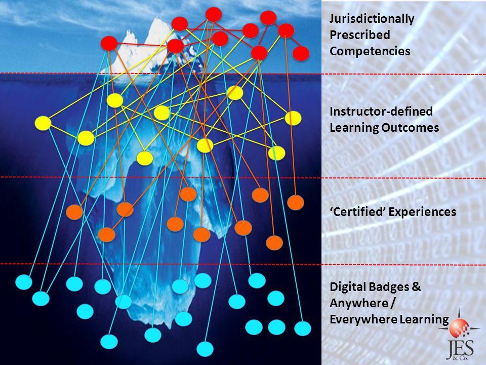 HIGHER EDUCATION The Bologna Process & Beyond (U.S.?)