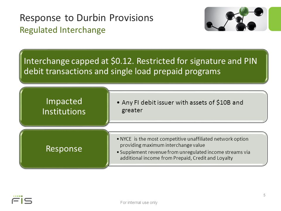 For internal use only 5 Response to Durbin Provisions Regulated Interchange Interchange capped at $0.12. Restricted for signature and PIN debit transa